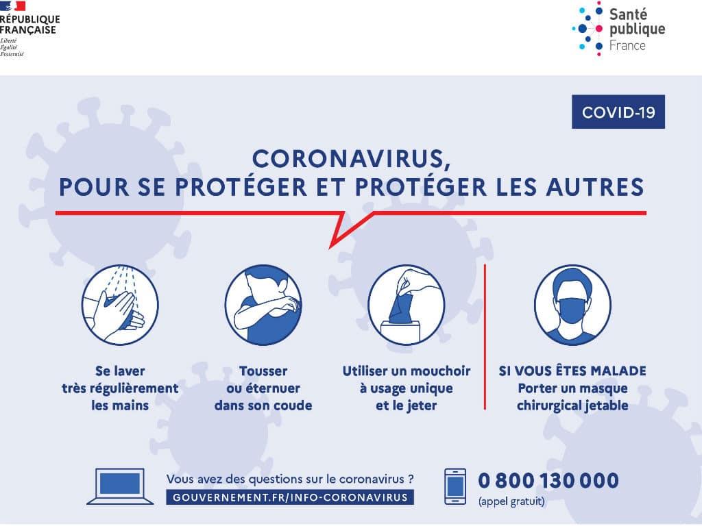 COVID-19 : Précautions concernant le Coronavirus et conduites à tenir